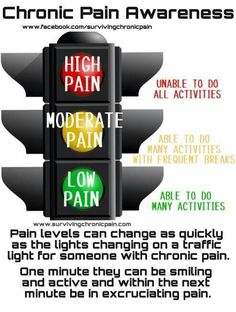 Pain levelsfrom MS spasm, spasticity, TN, Migraine, MS hug or other invisible illnesses. can change quickly. Chronic Pain and Invisible Illness. Chronic Migraines, Chronic Illness, Chronic Pain, Endometriosis, Fatigue Causes, Chronic Fatigue Syndrome, Adrenal Fatigue, Trigeminal Neuralgia, Ankylosing Spondylitis