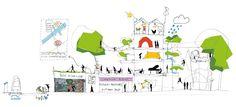 ReInVENTter PaRIs : KOZ architectes