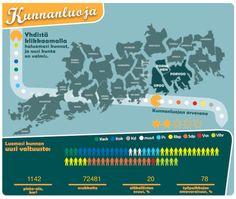 Interaktiivinen Kunnanluoja-peli. Helsingin Sanomat. http://www.hs.fi/kotimaa/a1305578180847