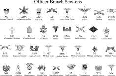 army insignia - Google Search