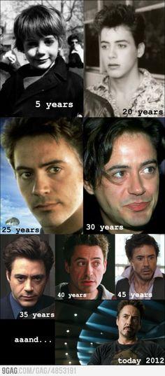 Roberts Evolution