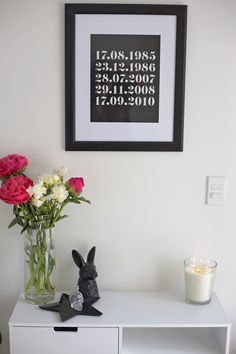First Milestone | The Tribe family birth dates poster in black