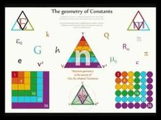QM 16 - The geometry of Constants