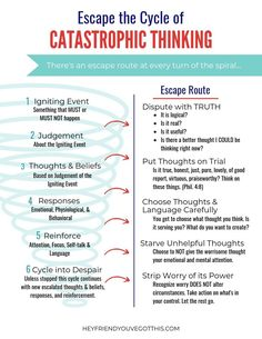 How to Recognize & Stop the Cycle of Catastrophic Thinking - Part 2 - Hey, friend You've Got This! Trauma Therapy, Therapy Tools, Cognitive Behavioral Therapy, Play Therapy, Occupational Therapy, Art Therapy, Therapy Worksheets, Therapy Activities, Counseling Worksheets