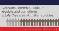 Military Suicide Prevention | Stop Soldier SuicideStop Soldier Suicide