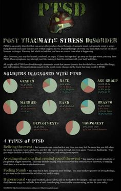 Soldiers & #PTSD - Post Traumatic #Stress disorder it does not just happens to soldiers it may effect a number of people