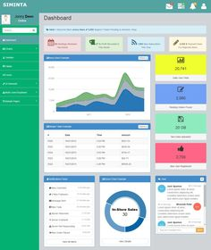 ecommerce admin panel template free download bootsrtap siminta
