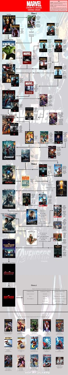 Marvel Cinematic Universe Viewing Order- Updated & Complete! (hi-res in comments) - Imgur