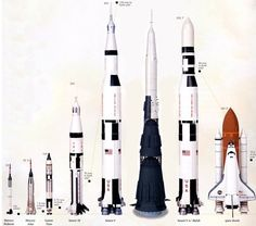 Height difference between launch vehicles