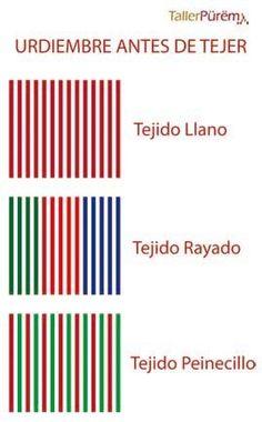 Técnicas del Telar Mapuche | Taller Pürëm Weaving Projects, Weaving Art, Weaving Patterns, Tapestry Weaving, Loom Weaving, Textile Patterns, Hand Weaving, Inkle Loom, Textiles