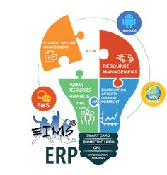 """EIMS ® Software, An integrated solution for complete computerization for School & College, build on the most futuristic and highly sophisticated Java"""" environment, denoted as E I M S ® - Educational Institute Management System. The solution has been implemented in many prominent and reputed School & College across country. Educational Institute Management System (E I M S®) is best software for Nursery Schools, Schools , Colleges, Institutes, Engineering Colleges, Management Colleges…"""
