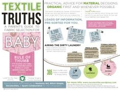 "LIFEKIND is an organic company, so using organic products is a no-brainer for us.  But we have to remember that not everyone has the same immersion into the world of organics, and new parents need to know when it is essential to choose organic products. This great info-graphic,  put together by our friends at Harmony Art, is a great visual aid for new parents, and puts the ""how"" and ""why"" of buying organic for your baby into an easy-to-digest graphic that takes away the guessin..."