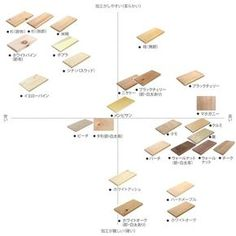 Solid wood – Art & Craft World Diy Interior, Interior Architecture, Interior Design, Wood Crafts, Diy And Crafts, Hobbies To Try, Cheap Hobbies, Design Reference, Woodworking Projects