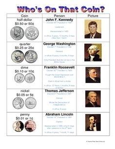 FREE 2 posters centering on American coins and dollar bills. Each poster portrays the Presidents on each coin or bill, some facts about the Presidents, . Teaching Money, Teaching Math, Teaching Ideas, Teaching Government, Teaching History, Math Classroom, Kindergarten Math, Classroom Ideas, Preschool