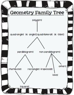geometry family tree travis 4th grade math journal pinterest trees families and family trees. Black Bedroom Furniture Sets. Home Design Ideas