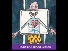 http://www.makemegenius.com.....Cardiovascular System of Human Body