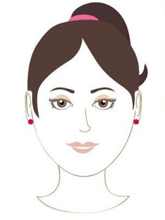 O meu Plano B: Qual é o teu tipo de rosto e qual o modelo de ócul...