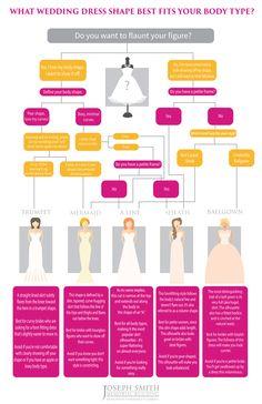 UPDATED-Wedding-Dress-Shapes