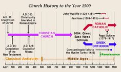 Rooted In History - Evangelical Presbyterian Church