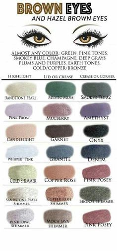 Best shadow colors for BROWN eyes