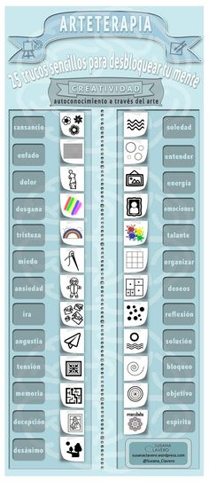 infografia-arteterapia- 25 Trucos sencillos para desbloquear tu mente @Susana_Clavero Info Board, Vie Simple, School Hacks, Emotional Intelligence, Study Tips, Art Therapy, Good To Know, Knowledge, Mindfulness