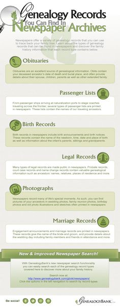 Discover how to find your family history in newspapers with this new genealogy Infographic from GenealogyBank.com. Find out the six types of newspaper articles that most often contain genealogical information. See:: http://blog.genealogybank.com/genealogy-records-you-can-find-in-newspaper-archives-infographic.html