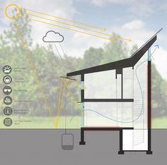 PV+ House | Paul Lukez Architecture