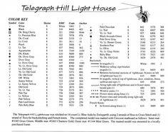 Telegraph Hill Lighthouse, part 4