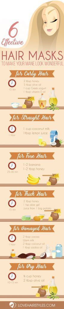 Choose a Good Hair Mask to Make Your Hair Grow Faster and Look Shiny