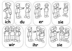 Personalpronomen, Deutsch, Grammatik, Personen, ich du er sie es wir ihr sie mit…