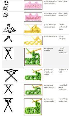 29 ideas for crochet stitches symbols english Crochet Stitches Chart, Crochet Borders, Crochet Diagram, Crochet Basics, Crochet Motif, Crochet Patterns, Crochet Edgings, Crochet Diy, Crochet Instructions