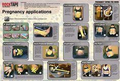 KT tape / Application for pregnant women