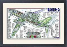 boeing aew and c cutaway poster. Copyright © Flightglobal