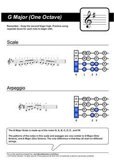 Violin Scale Chart