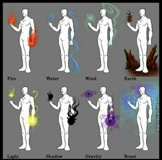 Such awesome art of special powers *u*  Found on Facebook