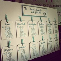 Travel Themed Luggage Tag Table Plan change to train station names