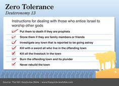 Zero Tolerance: Instructions for dealing with those who entice Israel to worship other gods. Bible Study Tools, Scripture Study, Scripture Journal, Bible Notes, Bible Scriptures, Bible Book, Bible Lessons For Kids, Bible For Kids, Calming Songs