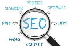 Site optimization requires keen implementation of SEO knowledge. Here are things to avoid when optimizing your site. Web Design Company, Seo Company, Site Design, Keyword Ranking, Internet Marketing Company, La Formation, Best Web Design, Training Center, Social Media Design