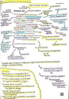 Poetry analysis of sonnet 43 by Elizabeth Barrett Browning Teaching Poetry, Teaching Literature, Gcse Poetry Anthology, English Literature Poems, Gcse Poems, English Gcse Revision, Relationship Poetry, Poem Analysis, Poetry Lessons