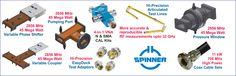 Inde Enterprises, Weller India, Soldering Station, Rotary Joints, RF Cable Assemblies, Coaxial Adaptors, Attenuators, Terminations, Waveguides, Power Amplifiers, Fume Absorbers