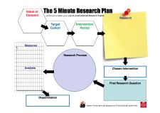 27. The 5Minute Research Plan