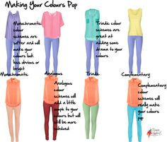 How to Make Your Colours Pop in Your Outfit, Imogen Lamport, Wardrobe Therapy, Inside out Style, Blog