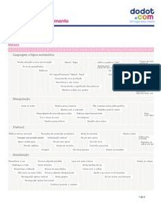 Tabla Desarrollo PT Reading Online