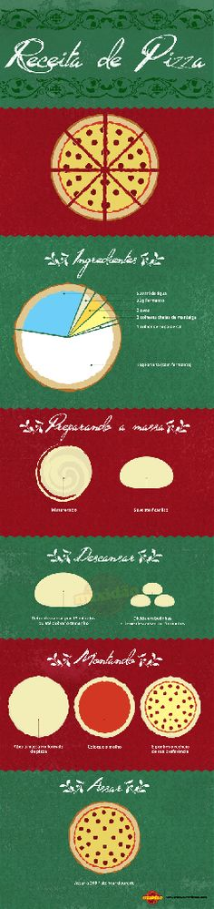 Receita ilustrada de Pizza