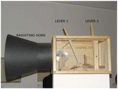 Acoustical Society of America:  Acoustics of the Intonarumori
