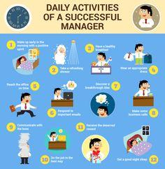 Actividades diarias de un gerente de éxito