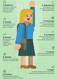 The Ideal Employee Character Traits
