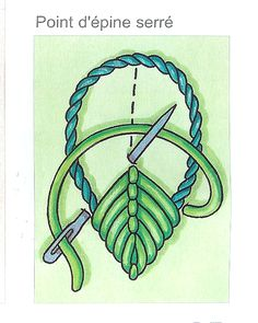 Crewel Embroidery Filling Stitches & Floss Embroidered Lawn Collection, Embroidery Stitches For Outlining during Embroidery Tattoo Technique Crewel Embroidery Kits, Embroidery Stitches Tutorial, Learn Embroidery, Silk Ribbon Embroidery, Embroidery Techniques, Cross Stitch Embroidery, Embroidery Patterns, Embroidery Tattoo, Simple Embroidery