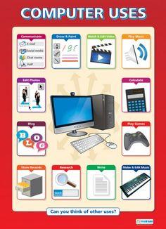 Computer Uses Poster Computer Classroom Decor, Computer Lab Decor, Computer Science, Computer Lab Lessons, Computer Basics, Computer Internet, The Computer, Technology Posters, Digital Technology