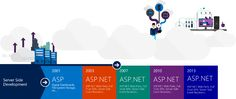 The SharePoint framework-an open and connected platform 1